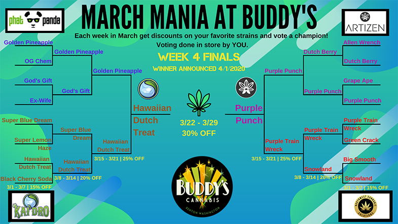 March Mania Week 4 Finals